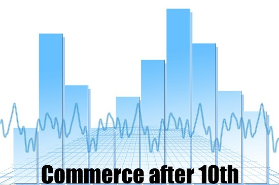 Commerce Stream After 10th In 2020 A Complete Guide For Students