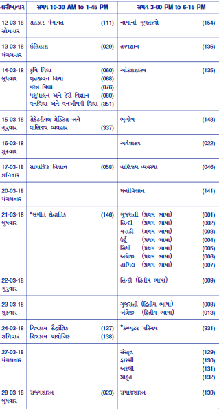 Gseb Gujarat 12th Board Time Table Arts Commerce Science 2018